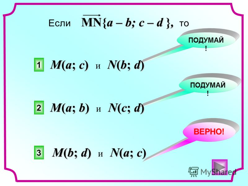 3 2 1 ВЕРНО! ПОДУМАЙ ! MN{a – b; c – d }, Если MN{a – b; c – d }, то M(a; c) N(b; d) M(a; c) и N(b; d) M(a; b) N(c; d) M(a; b) и N(c; d) M(b; d) N(a; c) M(b; d) и N(a; c)