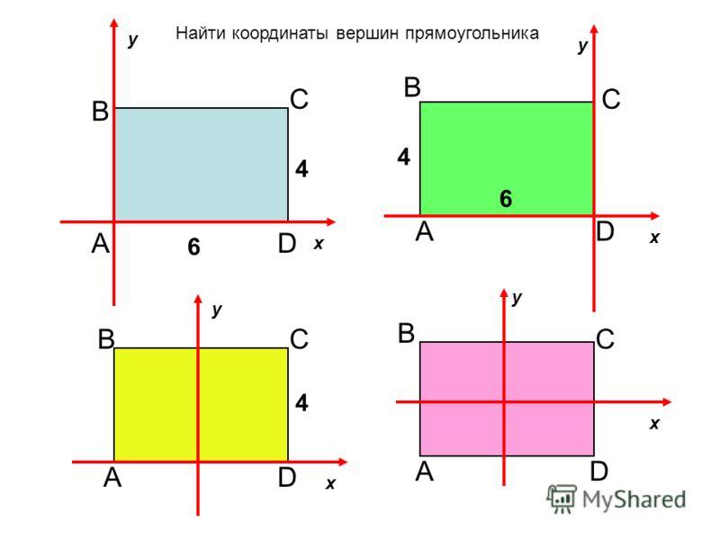 А В D С x y 6 4 y y x x x 6 4 4 А А А В В В СС С D D D y Найти координаты вершин прямоугольника