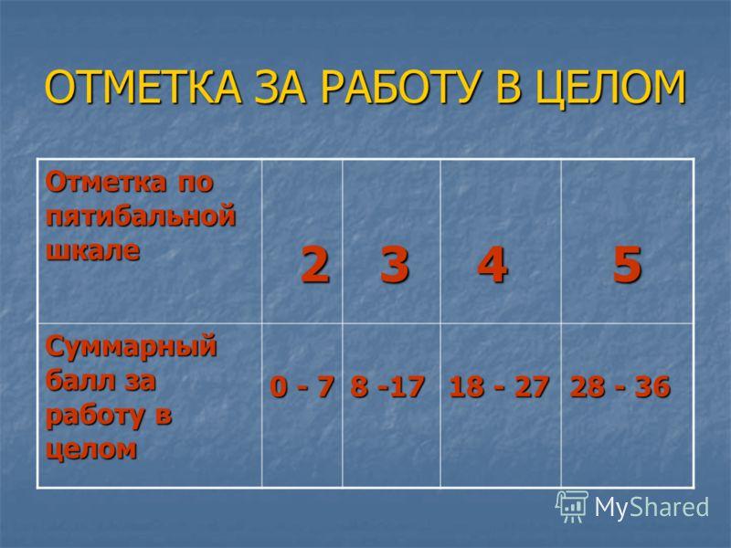 ОТМЕТКА ЗА РАБОТУ В ЦЕЛОМ Отметка по пятибальной шкале 2 3 4 5 Суммарный балл за работу в целом 0 - 7 8 -17 18 - 27 28 - 36