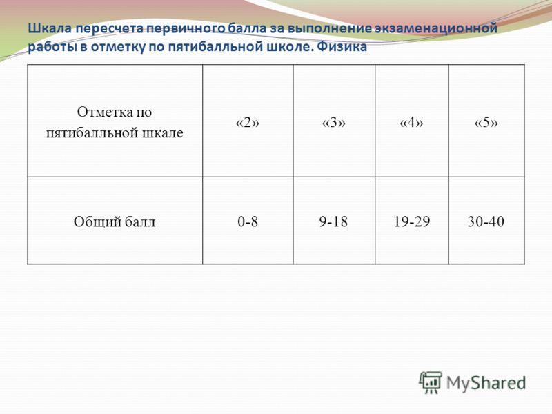 Шкала пересчета первичного балла за выполнение экзаменационной работы в отметку по пятибалльной школе. Физика Отметка по пятибалльной шкале «2»«3»«4»«5» Общий балл0-89-1819-2930-40