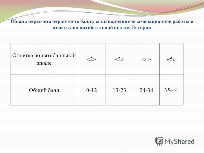 Шкала пересчета первичного балла за выполнение экзаменационной работы в отметку по пятибалльной школе. История Отметка по пятибалльной шкале «2»«3»«4»«5» Общий балл0-1213-2324-3435-44