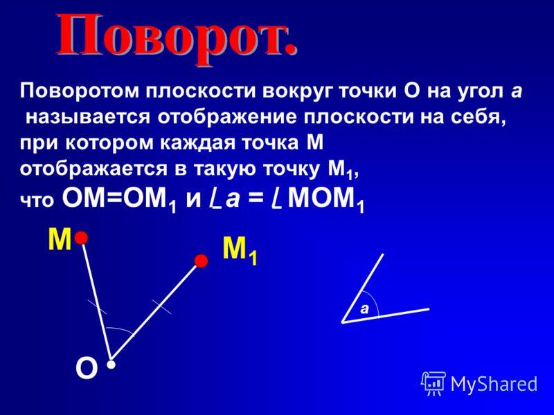 Поворотом плоскости вокруг точки О на угол а называется отображение плоскости на себя, при котором каждая точка М отображается в такую точку М 1, что ОМ=ОМ 1 и / а = / МОМ 1 М О М1М1 а