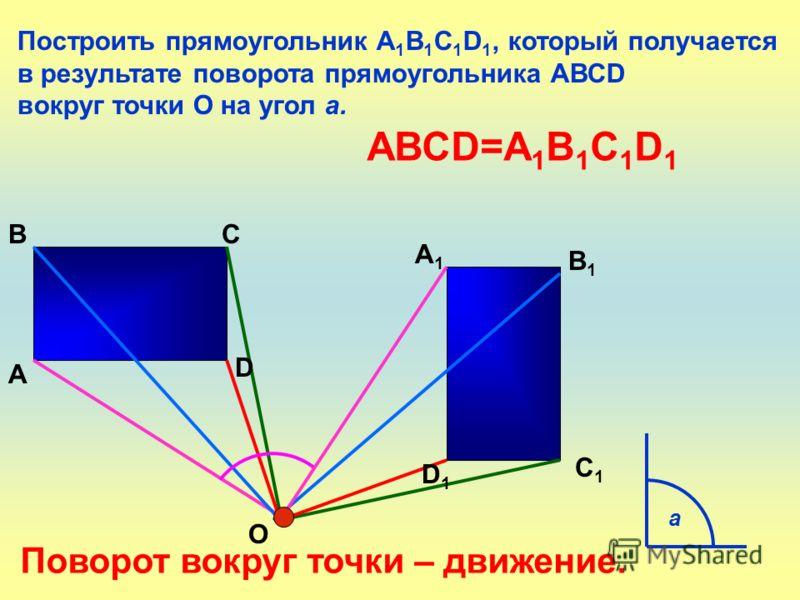 Построить прямоугольник А 1 В 1 С 1 D 1, который получается в результате поворота прямоугольника АВСD вокруг точки О на угол а. А ВС А1А1 В1В1 С1С1 О D D1D1 а АВСD=А 1 В 1 С 1 D 1 Поворот вокруг точки – движение.