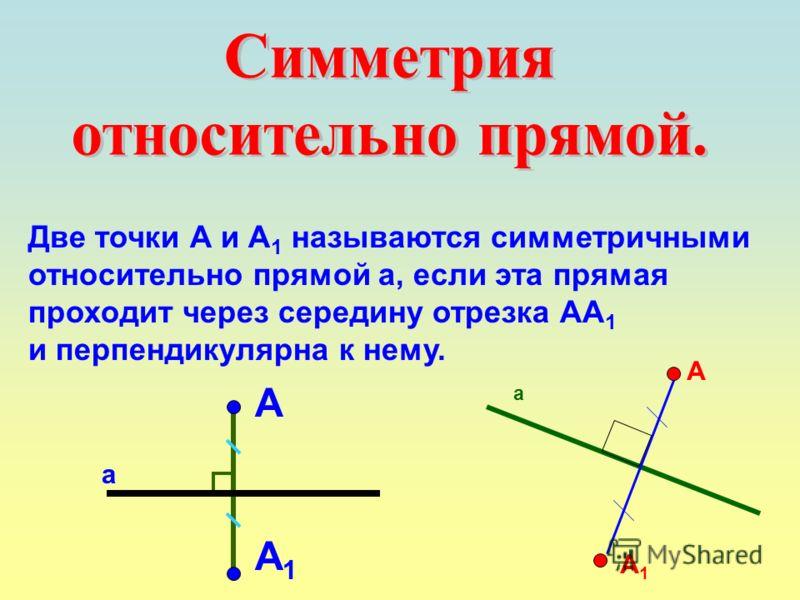 Две точки А и А 1 называются симметричными относительно прямой а, если эта прямая проходит через середину отрезка АА 1 и перпендикулярна к нему. А А1А1 а а А А1А1