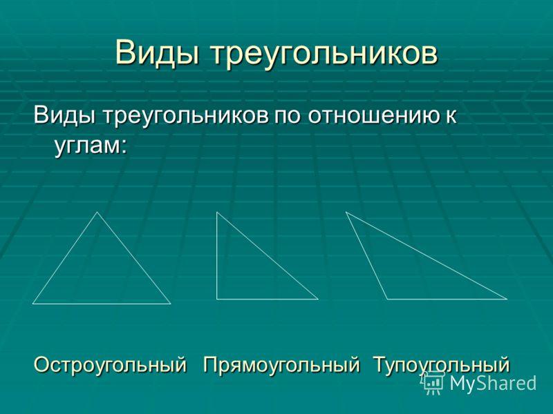 Виды треугольников Виды треугольников по отношению к углам: Остроугольный Прямоугольный Тупоугольный