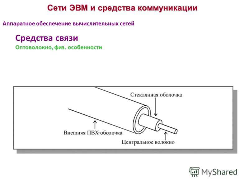 Сети ЭВМ и средства коммуникации Средства связи Оптоволокно, физ. особенности Аппаратное обеспечение вычислительных сетей