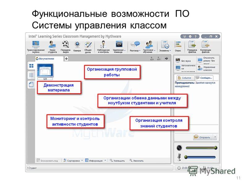 Функциональные возможности ПО Системы управления классом 11