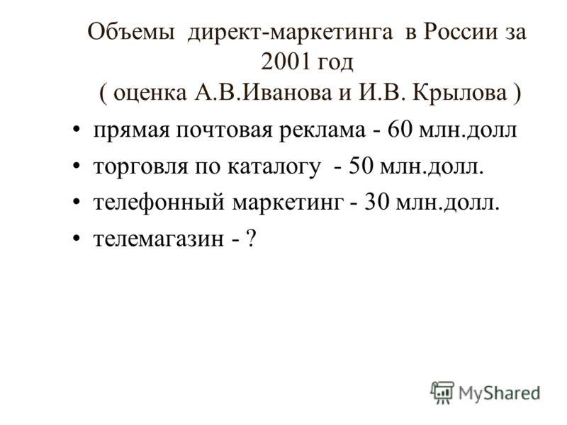 Объемы директ-маркетинга в России за 2001 год ( оценка А.В.Иванова и И.В. Крылова ) прямая почтовая реклама - 60 млн.долл торговля по каталогу - 50 млн.долл. телефонный маркетинг - 30 млн.долл. телемагазин - ?
