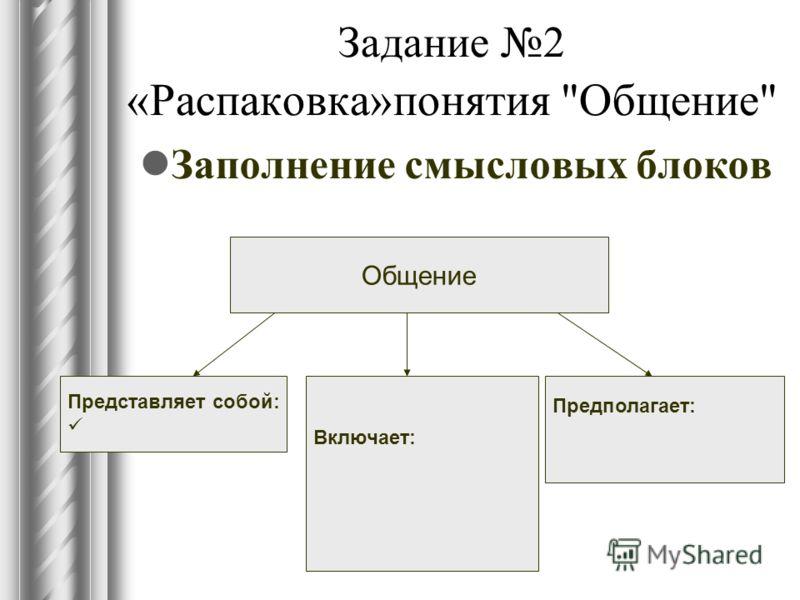 Задание 2 «Распаковка»понятия Общение Заполнение смысловых блоков Общение Представляет собой: Включает: Предполагает:
