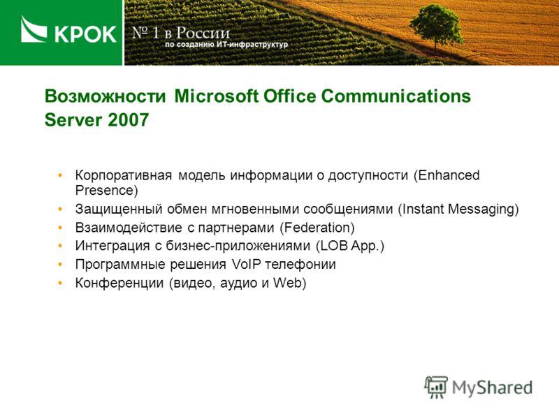 Возможности Microsoft Office Communications Server 2007 Корпоративная модель информации о доступности (Enhanced Presence) Защищенный обмен мгновенными сообщениями (Instant Messaging) Взаимодействие с партнерами (Federation) Интеграция с бизнес-прилож