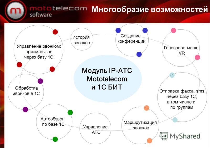 Многообразие возможностей Модуль IP-АТС Mototelecom и 1С БИТ Управление звонком: прием-вызов через базу 1С Обработка звонков в 1С Автообзвон по базе 1С Отправка факса, sms через базу 1С, в том числе и по группам Маршрутизация звонков Голосовое меню I
