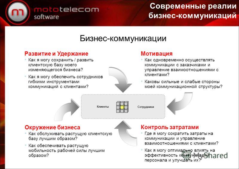 Современные реалии бизнес-коммуникаций Бизнес-коммуникации Развитие и Удержание Как я могу сохранить / развить клиентскую базу моего изменяющегося бизнеса? Как я могу обеспечить сотрудников гибкими инструментами коммуникаций с клиентами? Мотивация Ка