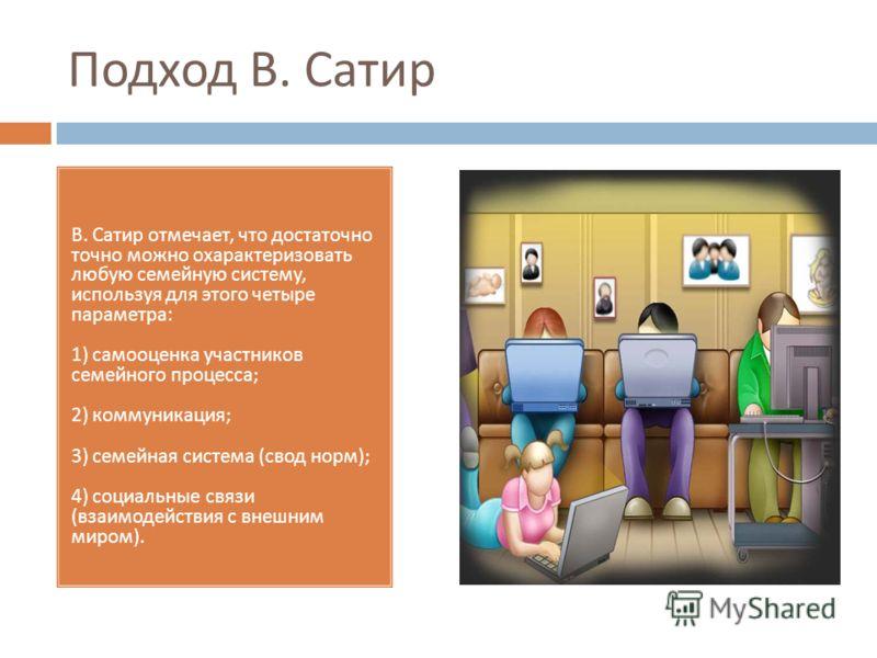 Подход В. Сатир В. Сатир отмечает, что достаточно точно можно охарактеризовать любую семейную систему, используя для этого четыре параметра: 1) самооценка участников семейного процесса; 2) коммуникация; 3) семейная система (свод норм); 4) социальные