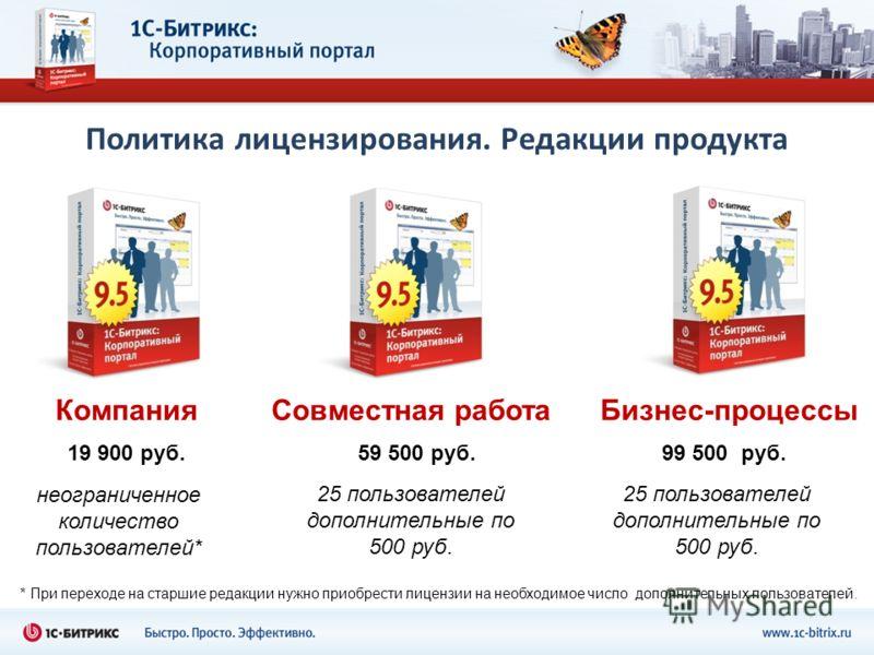 Политика лицензирования. Редакции продукта КомпанияСовместная работаБизнес-процессы неограниченное количество пользователей* 19 900 руб.59 500 руб.99 500 руб. 25 пользователей дополнительные по 500 руб. 25 пользователей дополнительные по 500 руб. * П
