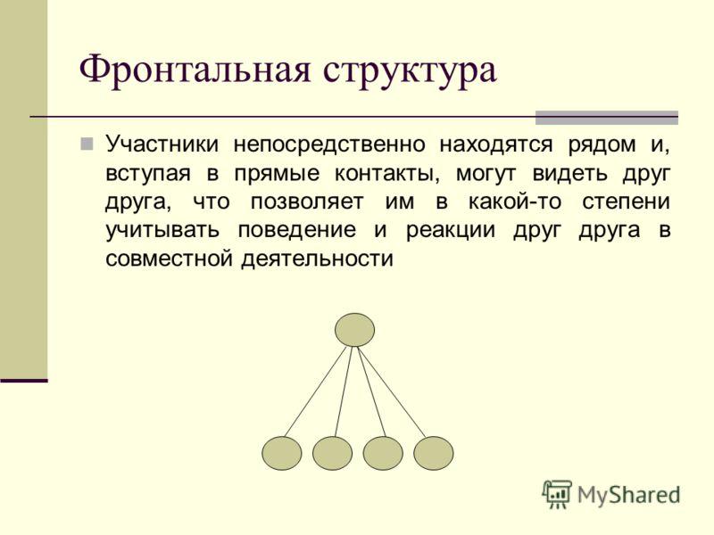 Фронтальная структура Участники непосредственно находятся рядом и, вступая в прямые контакты, могут видеть друг друга, что позволяет им в какой-то степени учитывать поведение и реакции друг друга в совместной деятельности