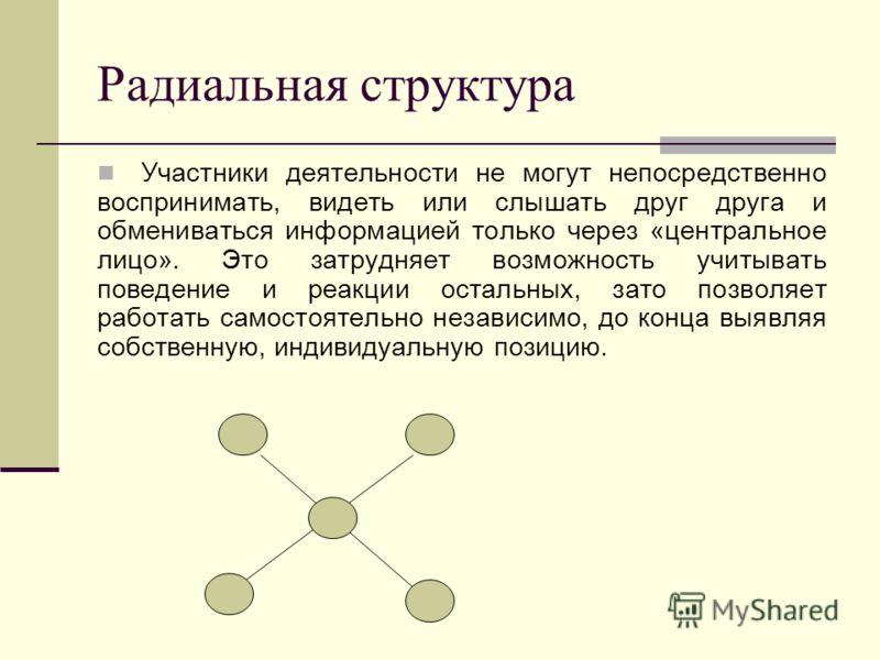 Радиальная структура Участники деятельности не могут непосредственно воспринимать, видеть или слышать друг друга и обмениваться информацией только через «центральное лицо». Это затрудняет возможность учитывать поведение и реакции остальных, зато позв