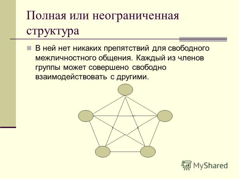 Полная или неограниченная структура В ней нет никаких препятствий для свободного межличностного общения. Каждый из членов группы может совершено свободно взаимодействовать с другими.