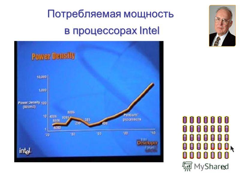13 Потребляемая мощность в процессорах Intel