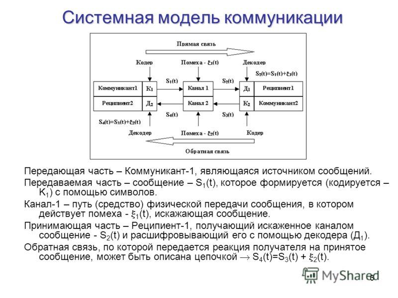 6 Системная модель коммуникации Передающая часть – Коммуникант-1, являющаяся источником сообщений. Передаваемая часть – сообщение – S 1 (t), которое формируется (кодируется – K 1 ) с помощью символов. Канал-1 – путь (средство) физической передачи соо