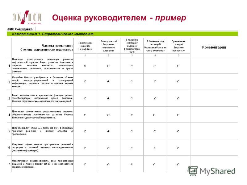 Разработано «ЭКОПСИ Консалтинг», Москва, Март 2008 г. www.ecopsy.ru; +7495-781-51-41 20 Оценка руководителем - пример