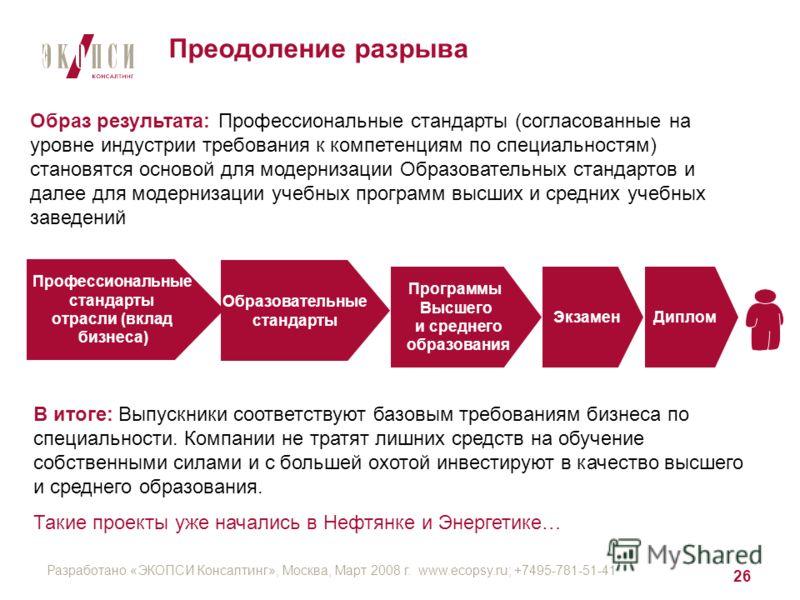 Разработано «ЭКОПСИ Консалтинг», Москва, Март 2008 г. www.ecopsy.ru; +7495-781-51-41 26 Преодоление разрыва Образ результата: Профессиональные стандарты (согласованные на уровне индустрии требования к компетенциям по специальностям) становятся осново