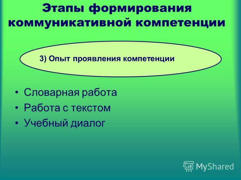Словарная работа Работа с текстом Учебный диалог Этапы формирования коммуникативной компетенции 3) Опыт проявления компетенции