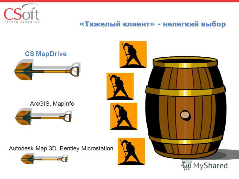 «Тяжелый клиент» - нелегкий выбор Autodesk Map 3D, Bentley Microstation ArcGIS, MapInfo CS MapDrive
