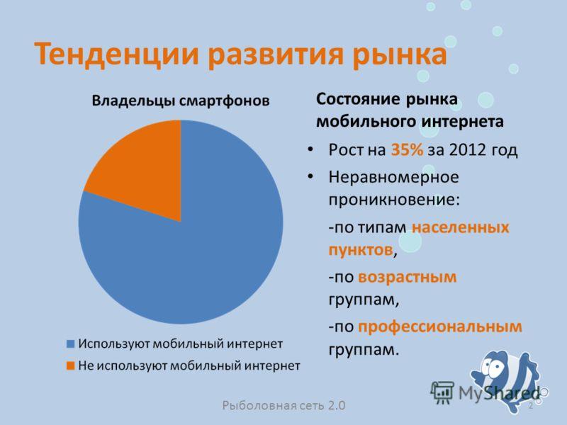 Тенденции развития рынка Состояние рынка мобильного интернета Рост на 35% за 2012 год Неравномерное проникновение: -по типам населенных пунктов, -по возрастным группам, -по профессиональным группам. 2 Рыболовная сеть 2.0