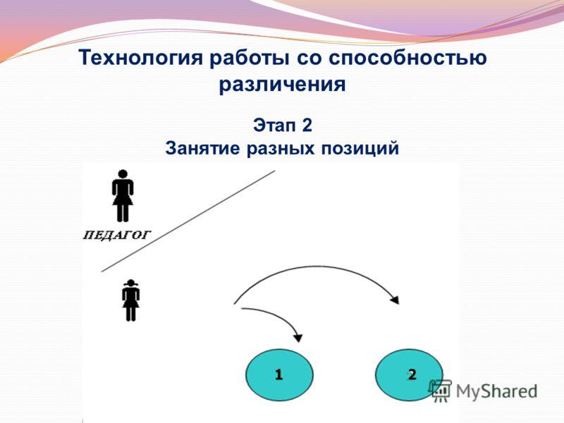 Технология работы со способностью различения Этап 1 Коммуникативный конфликт 12