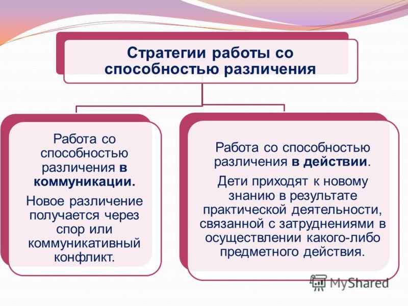 Технология работы со способностью различения Этап 5 Отличие нового знания от старого 1 2