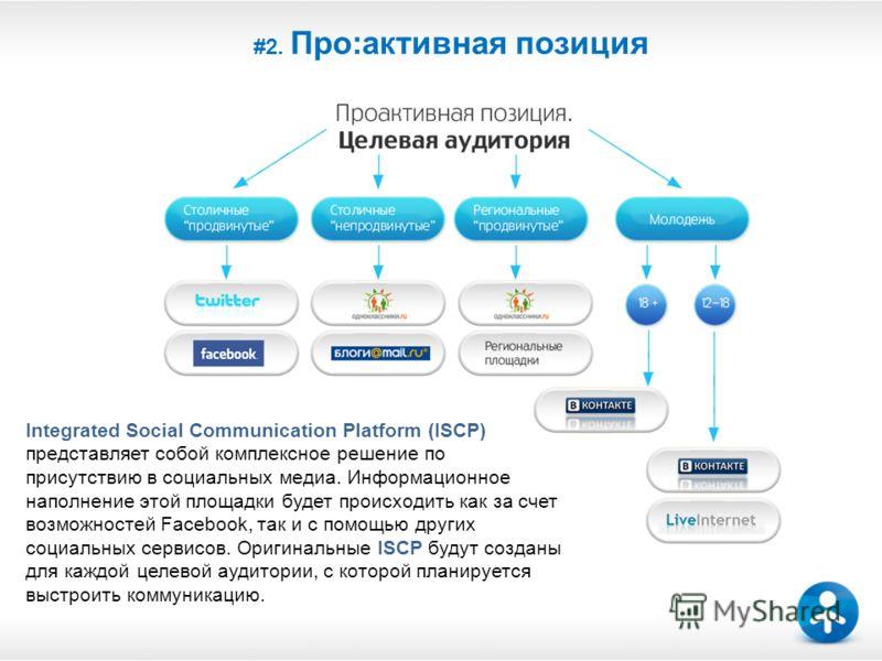 #2. Про:активная позиция Integrated Social Communication Platform (ISCP) представляет собой комплексное решение по присутствию в социальных медиа. Информационное наполнение этой площадки будет происходить как за счет возможностей Facebook, так и с по