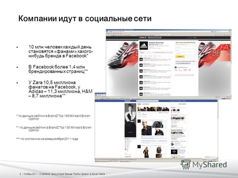 2 | Ноябрь 2011 | Стратегия присутствия бренда Тройки Диалог в Social Media | Компании идут в социальные сети 10 млн человек каждый день становятся «фанами» какого- нибудь бренда в Facebook* В Facebook более 1,4 млн брендированных страниц* * У Zara 1
