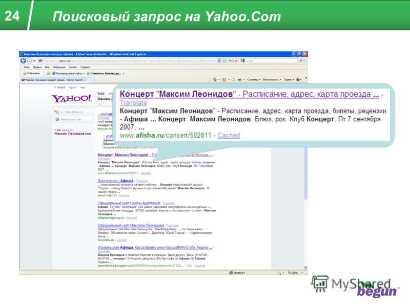 24 Поисковый запрос на Yahoo.Com
