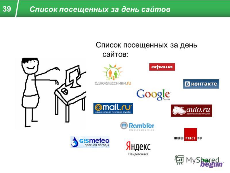 39 Список посещенных за день сайтов Список посещенных за день сайтов: