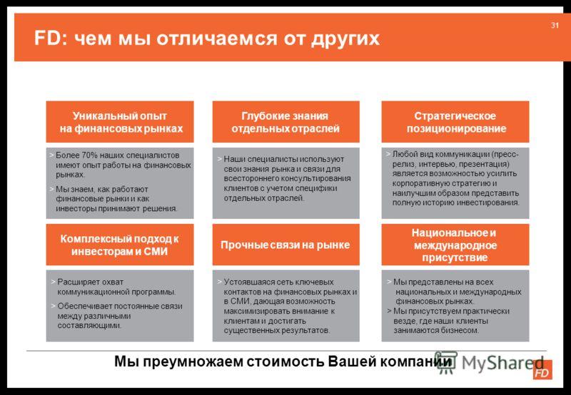 31 FD: чем мы отличаемся от других Уникальный опыт на финансовых рынках Глубокие знания отдельных отраслей Стратегическое позиционирование Комплексный подход к инвесторам и СМИ Прочные связи на рынке Национальное и международное присутствие Мы преумн