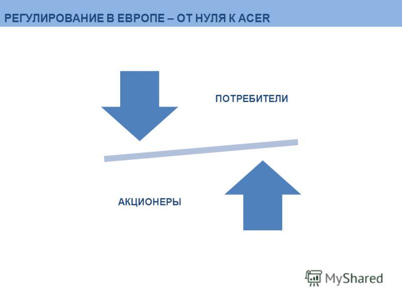 РЕГУЛИРОВАНИЕ В ЕВРОПЕ – ОТ НУЛЯ К ACER ПОТРЕБИТЕЛИ АКЦИОНЕРЫ