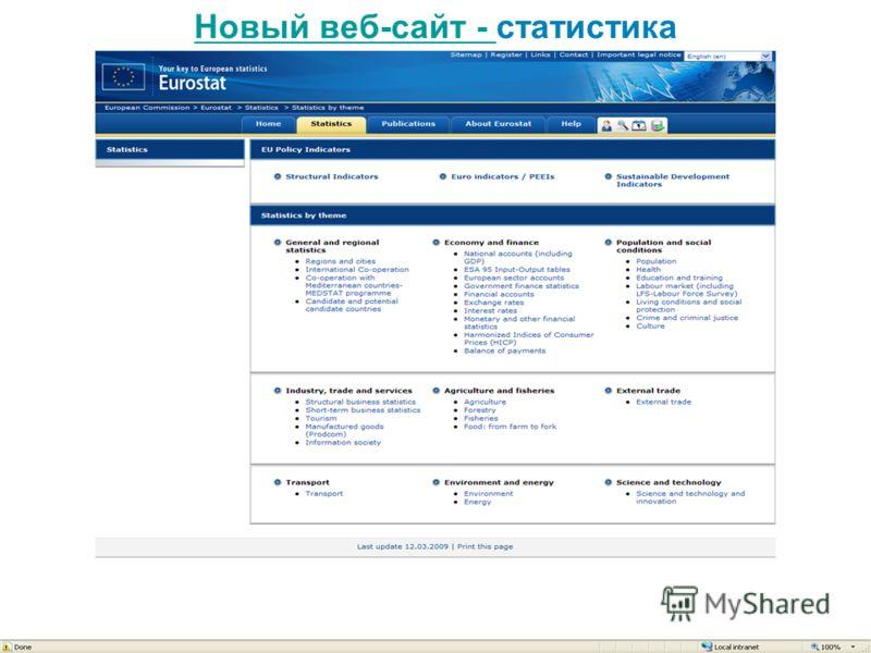 Новый веб-сайт - Новый веб-сайт - статистика