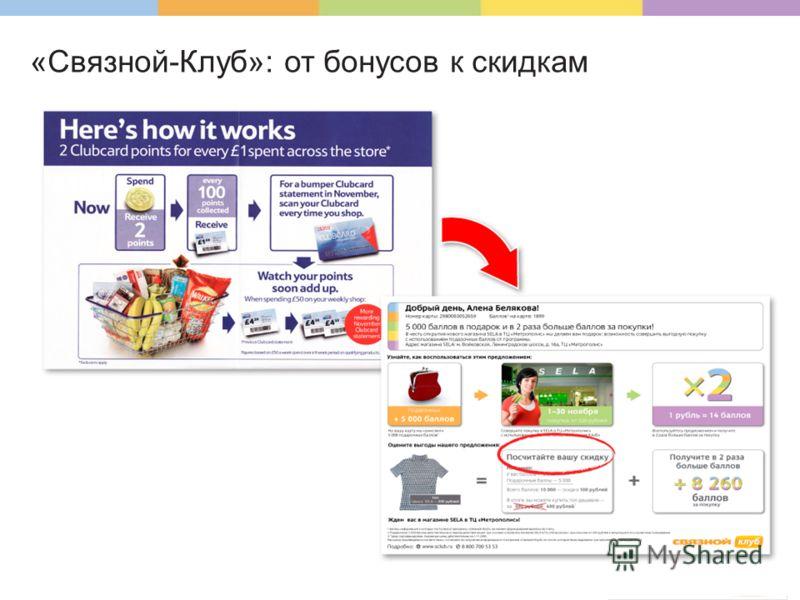 ©2009 ЗАО «С-Клуб»Департамент маркетинга 13 «Связной-Клуб»: от бонусов к скидкам