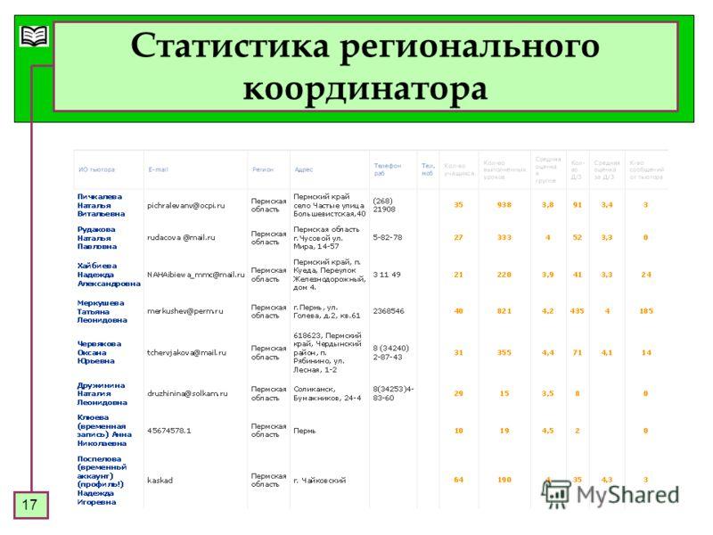 17 Статистика регионального координатора