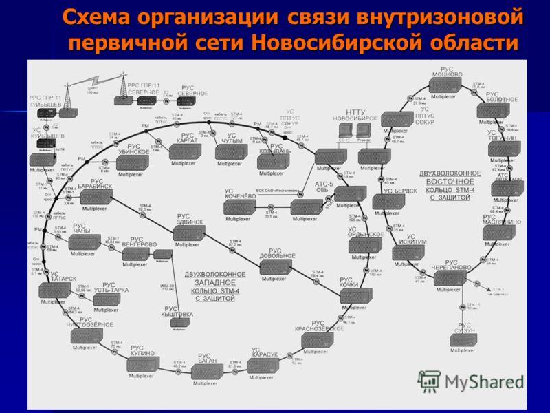 Схема организации связи внутризоновой первичной сети Новосибирской области