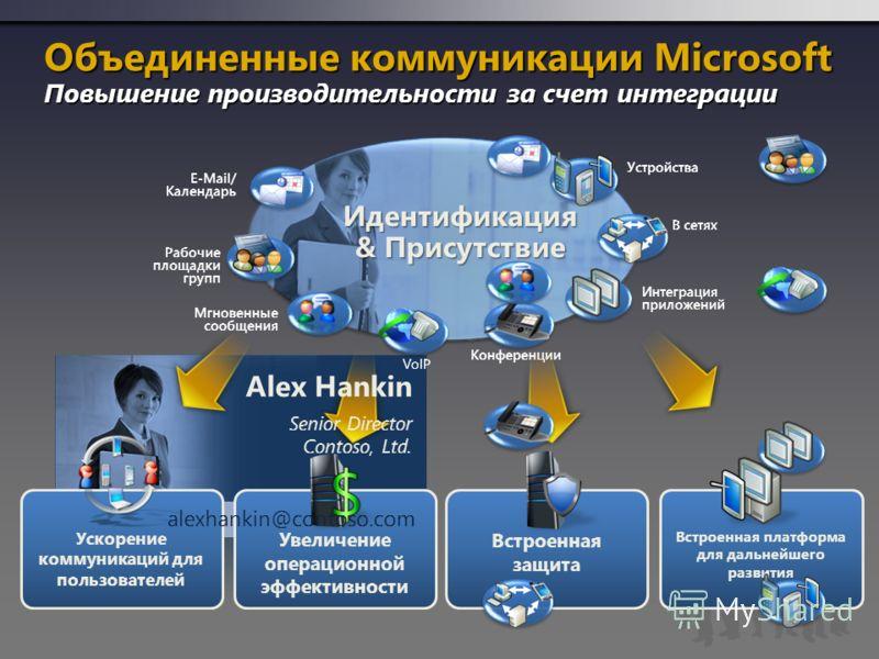 Идентификация & Присутствие Объединенные коммуникации Microsoft Повышение производительности за счет интеграции Ускорение коммуникаций для пользователей Увеличение операционной эффективности Встроенная защита Встроенная платформа для дальнейшего разв