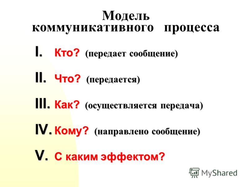 Модель коммуникативного процесса I. Кто? (передает сообщение) II. Что? (передается) III. Как? (осуществляется передача) IV. Кому? (направлено сообщение) V. С каким эффектом?