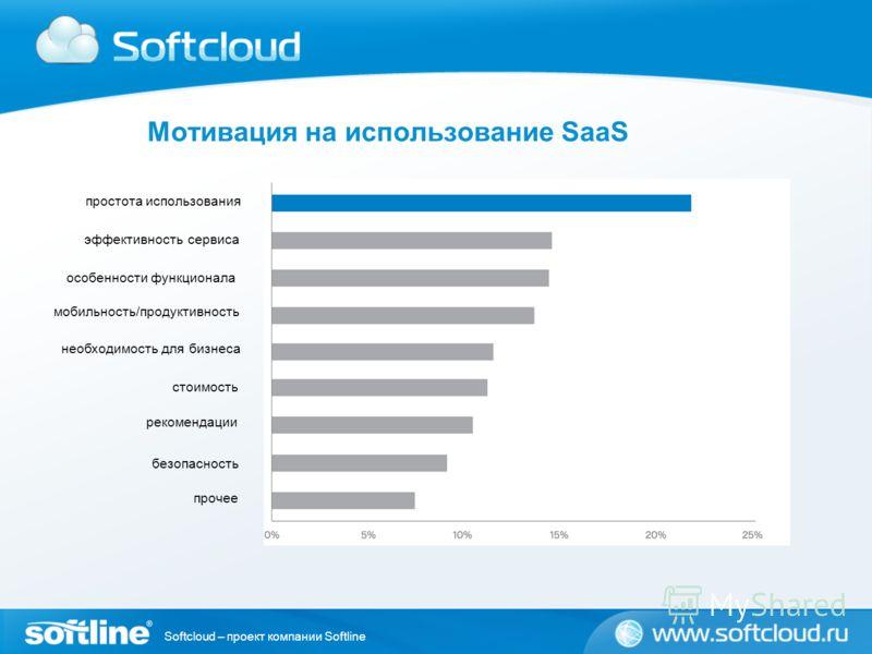 Softcloud – проект компании Softline Мотивация на использование SaaS простота использования эффективность сервиса особенности функционала мобильность/продуктивность необходимость для бизнеса стоимость рекомендации безопасность прочее