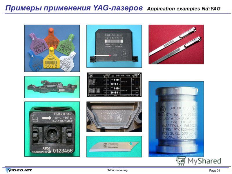 EMEA marketing Page 31 Примеры применения YAG-лазеров Application examples Nd:YAG