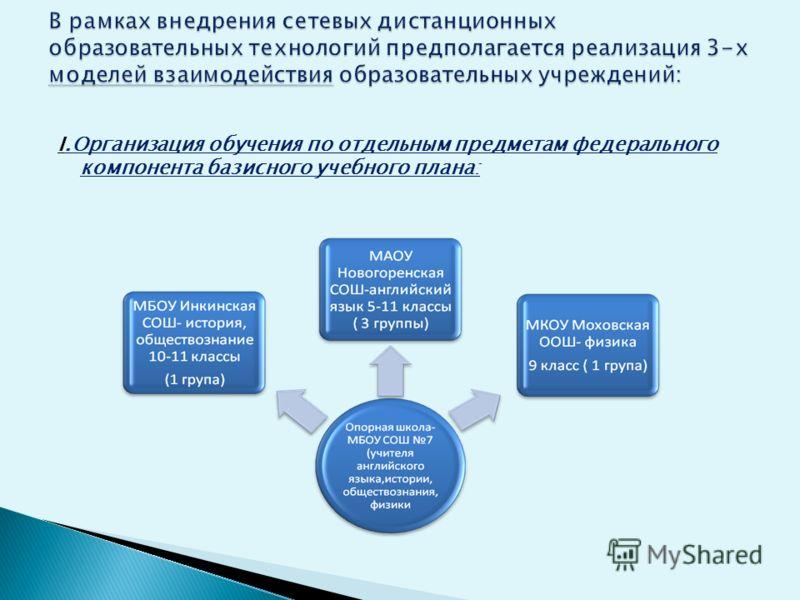 I.Организация обучения по отдельным предметам федерального компонента базисного учебного плана: