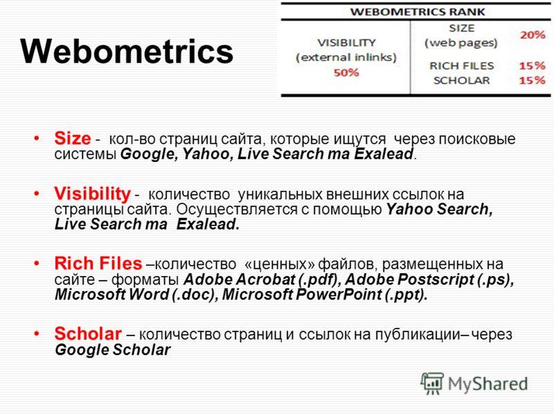Webometrics Size - кол-во страниц сайта, которые ищутся через поисковые системы Google, Yahoo, Live Search та Exalead. Visibility - количество уникальных внешних ссылок на страницы сайта. Осуществляется с помощью Yahoo Search, Live Search та Exalead.