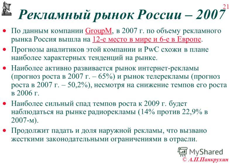 21 © А.П.Панкрухин Рекламный рынок России – 2007 По данным компании GroupM, в 2007 г. по объему рекламного рынка Россия вышла на 12-е место в мире и 6-е в Европе.GroupM12-е место в мире и 6-е в Европе Прогнозы аналитиков этой компании и PwC схожи в п