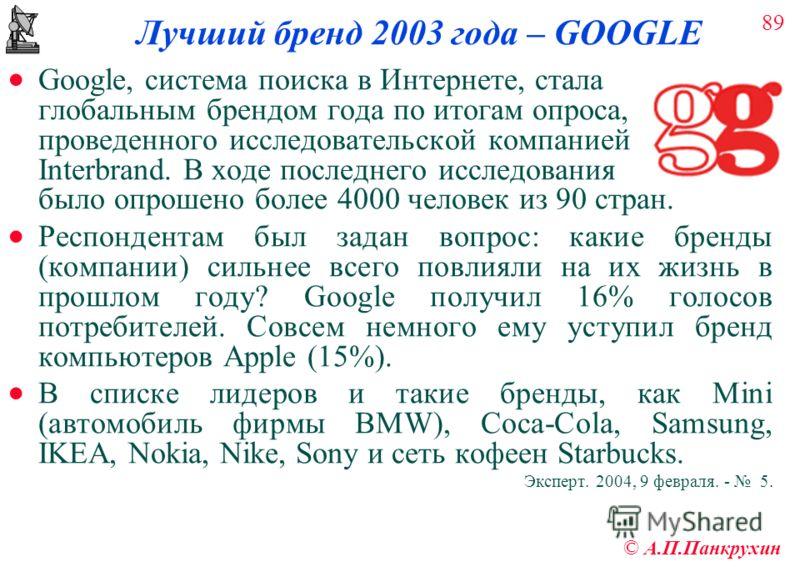 89 © А.П.Панкрухин Лучший бренд 2003 года – GOOGLE Google, система поиска в Интернете, стала глобальным брендом года по итогам опроса, проведенного исследовательской компанией Interbrand. В ходе последнего исследования было опрошено более 4000 челове