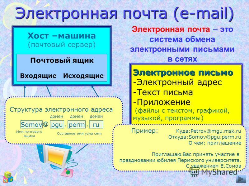 Электронная почта (е-mail) Хост –машина (почтовый сервер) Почтовый ящик Входящие Исходящие Пароль Абонент Электронное письмо Электронное письмо Электронная почта – это система обмена электронными письмами в сетях Электронное письмо -Электронный адрес