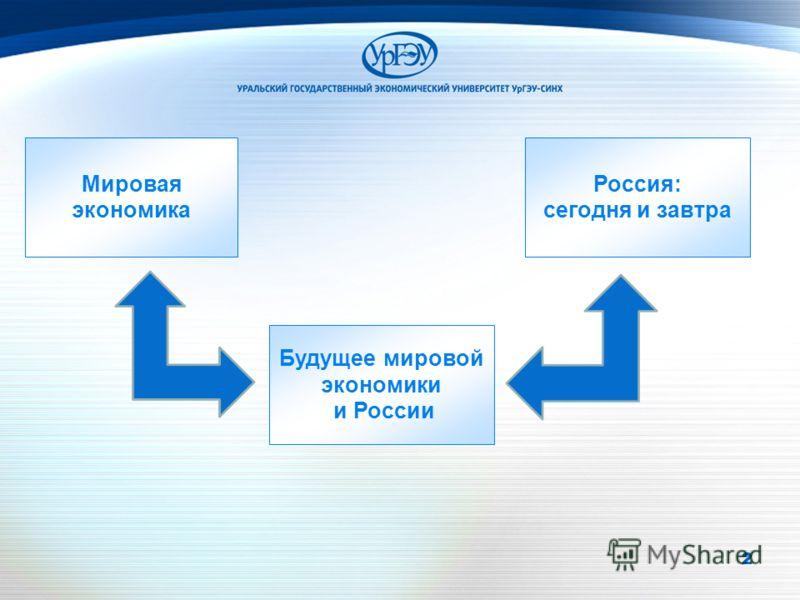 2 22 Мировая экономика Будущее мировой экономики и России Россия: сегодня и завтра